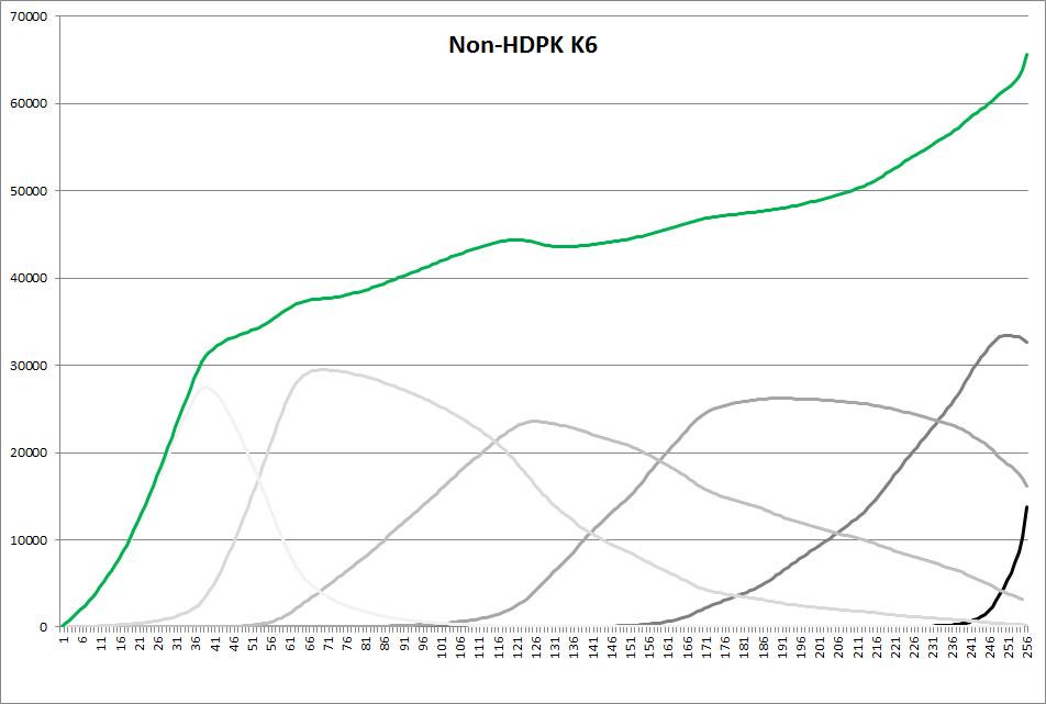 non-HDPK%20K6