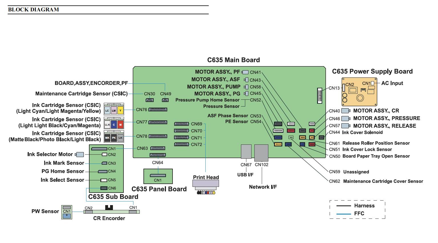 motherboard 3880